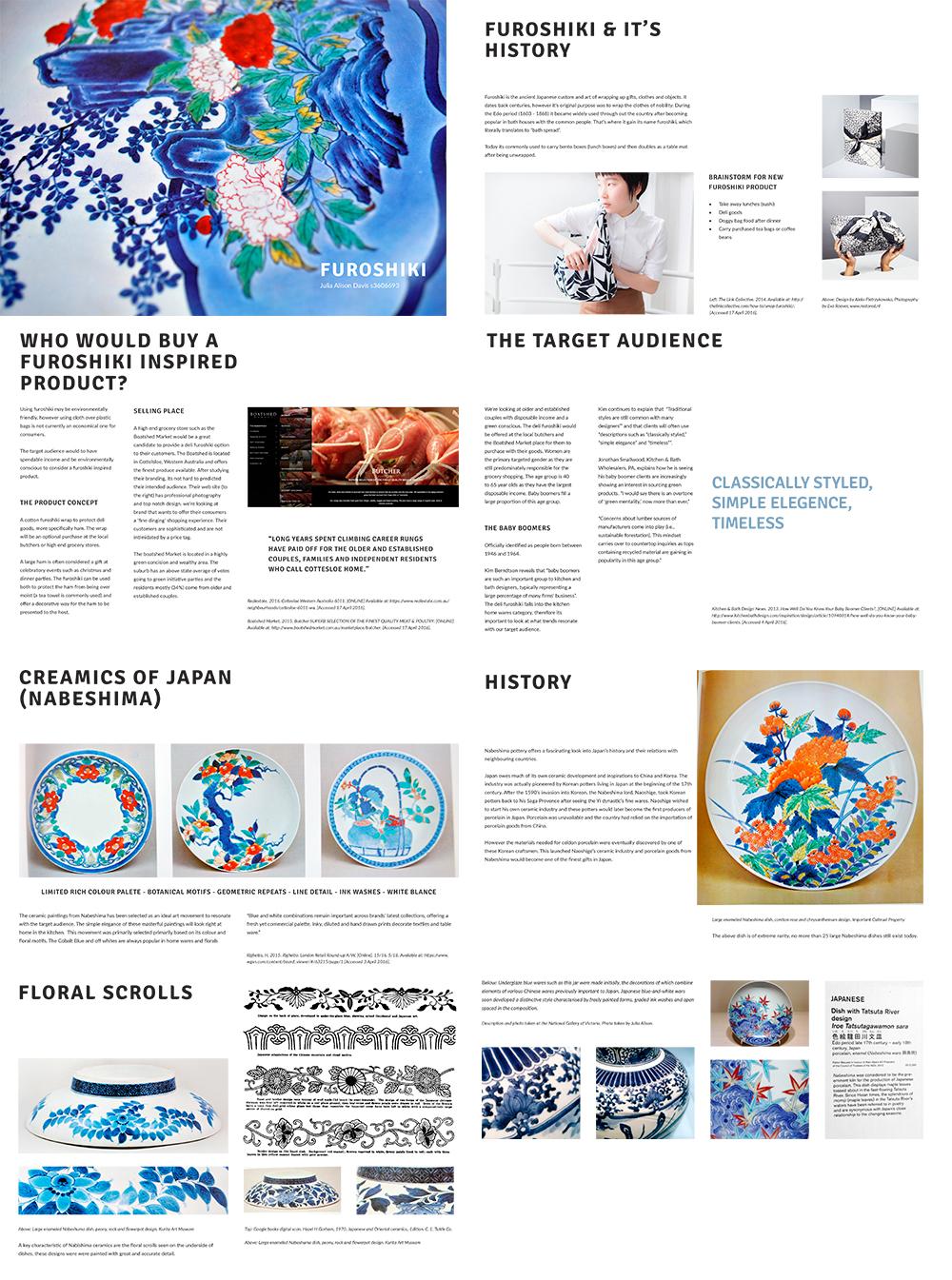 furoshiki research by julia alison