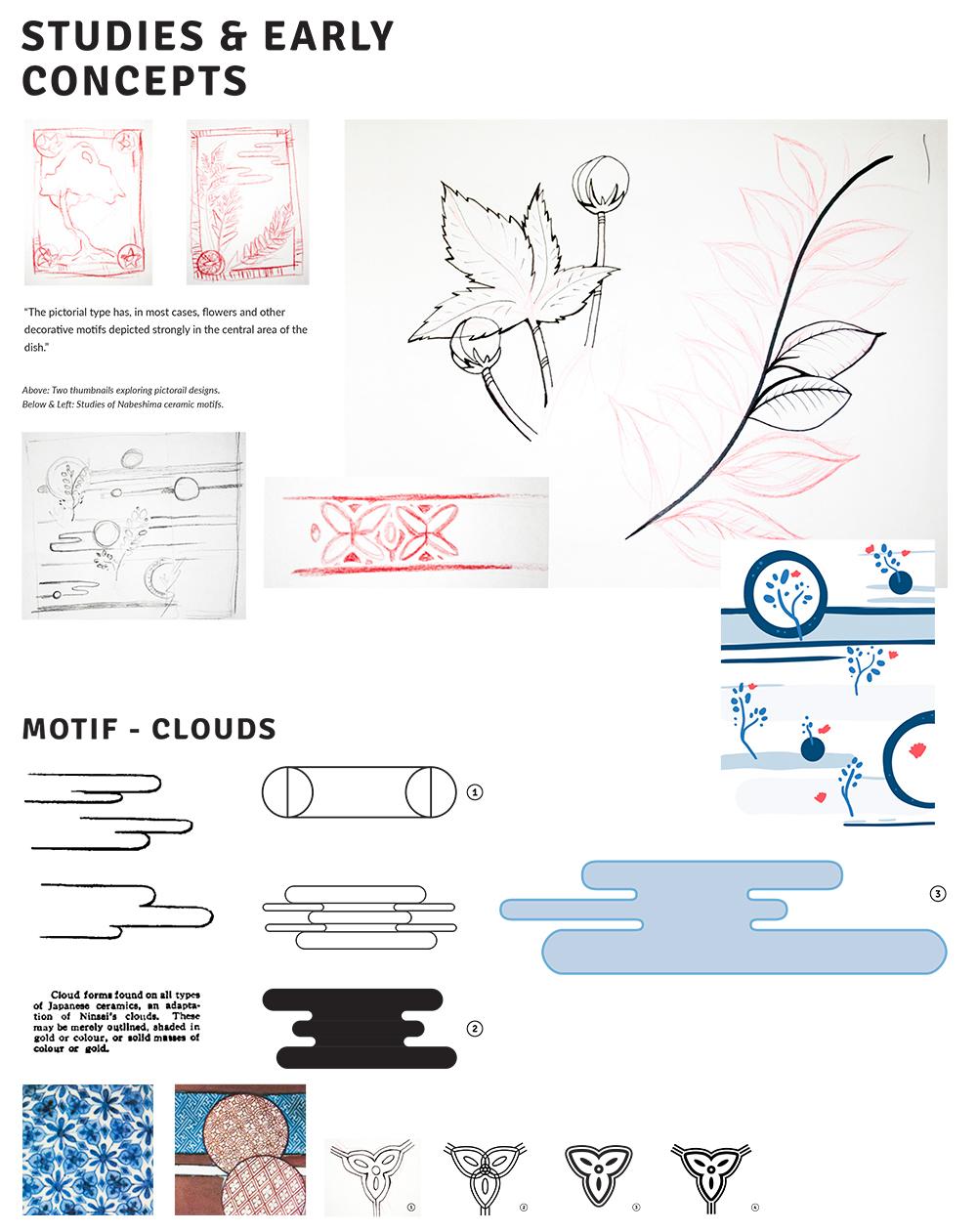 furoshiki development by julia alison